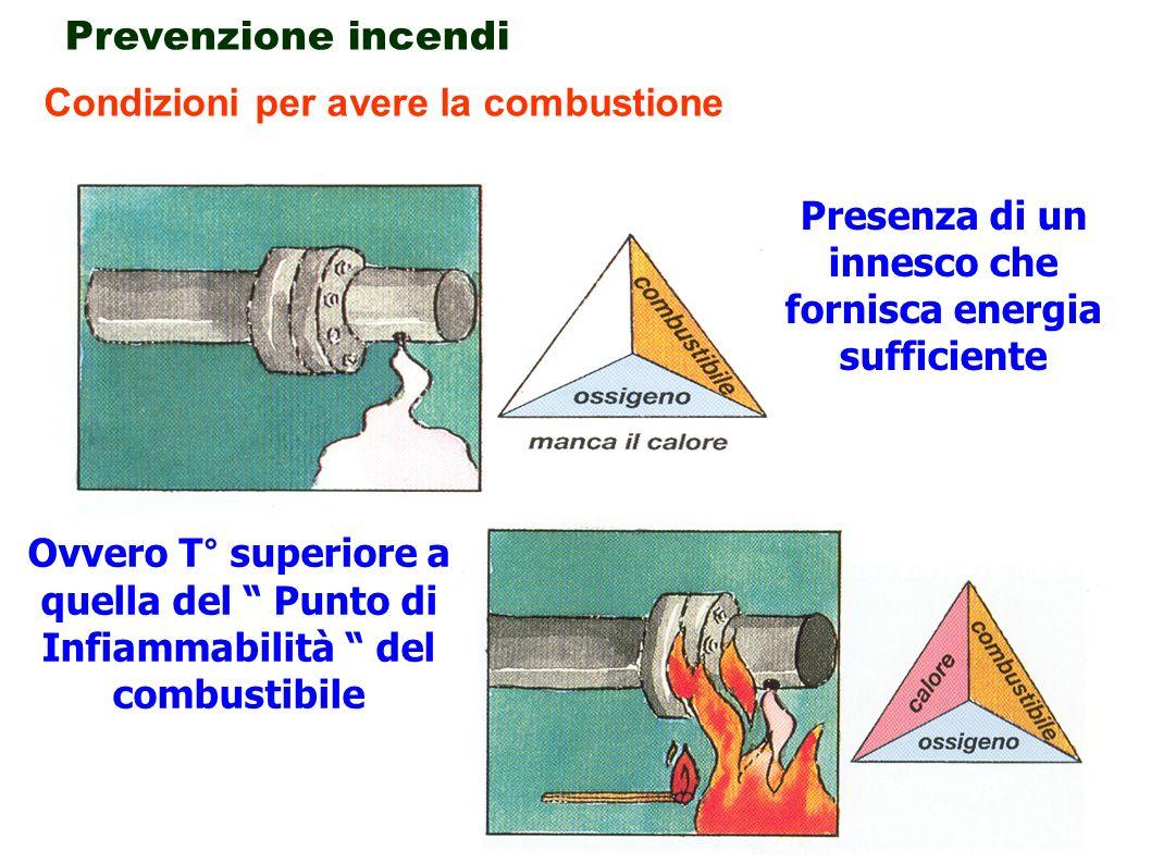 8 Prevenzione incendi Condizioni per avere la combustione Presenza di un innesco che fornisca energia sufficiente Ovvero T° superiore a quella del Pun