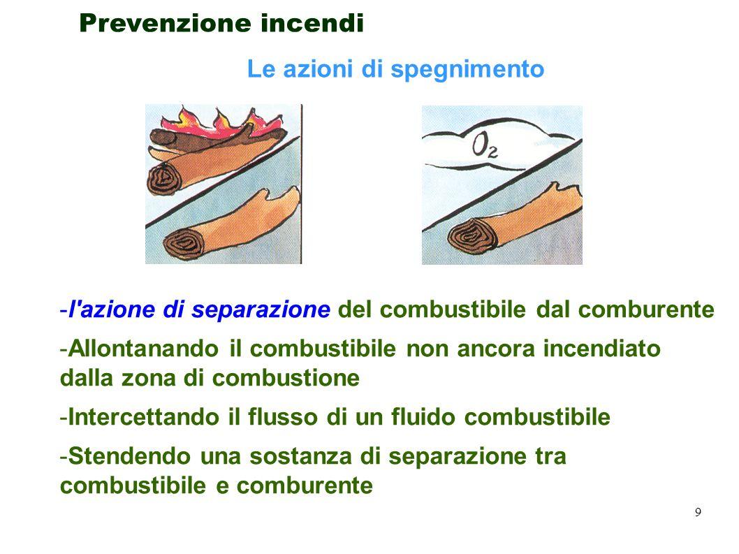 10 -l azione di diluizione dell ossigeno o soffocamento - ridurre la percentuale di ossigeno presente al di sotto di quella minima capace di sostenere la combustione immettendo un gas inerte nellambiente Prevenzione incendi Le azioni di spegnimento