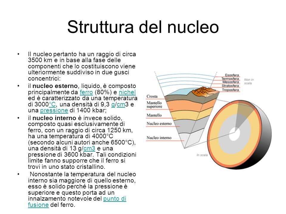 Struttura del nucleo Il nucleo pertanto ha un raggio di circa 3500 km e in base alla fase delle componenti che lo costituiscono viene ulteriormente su