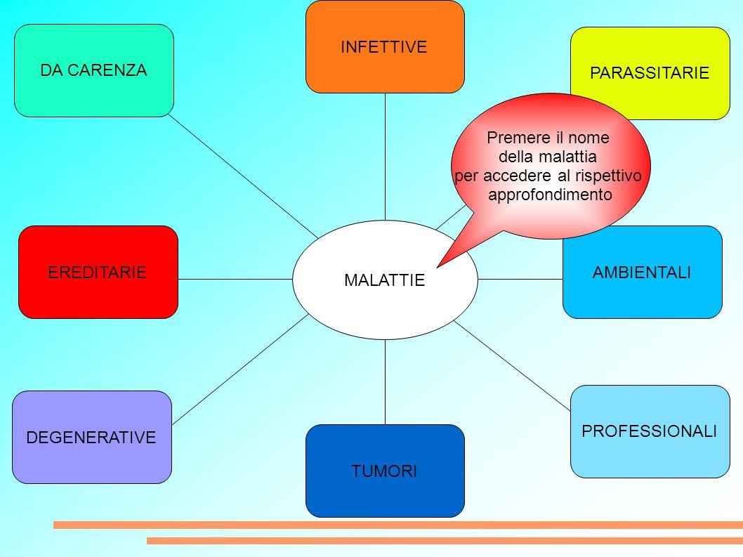 INFETTIVE PARASSITARIE AMBIENTALI PROFESSIONALI TUMORI DEGENERATIVE EREDITARIE MALATTIE Premere il nome della malattia per accedere al rispettivo approfondimento DA CARENZA