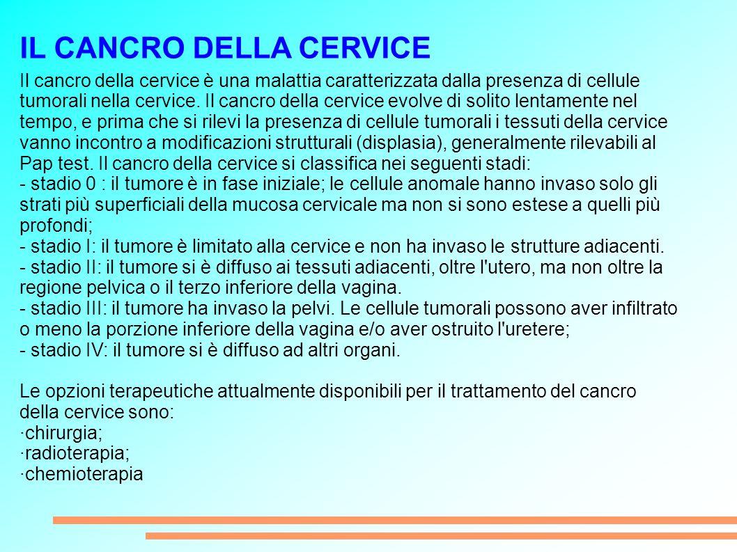 Il cancro della cervice è una malattia caratterizzata dalla presenza di cellule tumorali nella cervice.