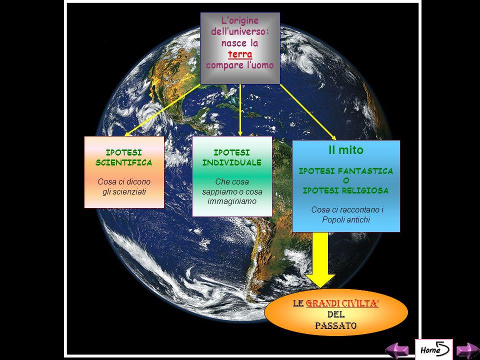 LE GRANDI CIVILTAGRANDI CIVILTA DEL PASSATO IPOTESI SCIENTIFICA Cosa ci dicono gli scienziati IPOTESI INDIVIDUALE Che cosa sappiamo o cosa immaginiamo Lorigine delluniverso: nasce la terra compare luomo Il mito IPOTESI FANTASTICA O IPOTESI RELIGIOSA Cosa ci raccontano i Popoli antichi