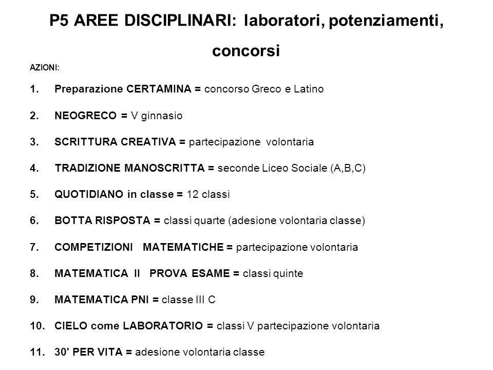P5 AREE DISCIPLINARI: laboratori, potenziamenti, concorsi AZIONI: 1.Preparazione CERTAMINA = concorso Greco e Latino 2.NEOGRECO = V ginnasio 3.SCRITTU