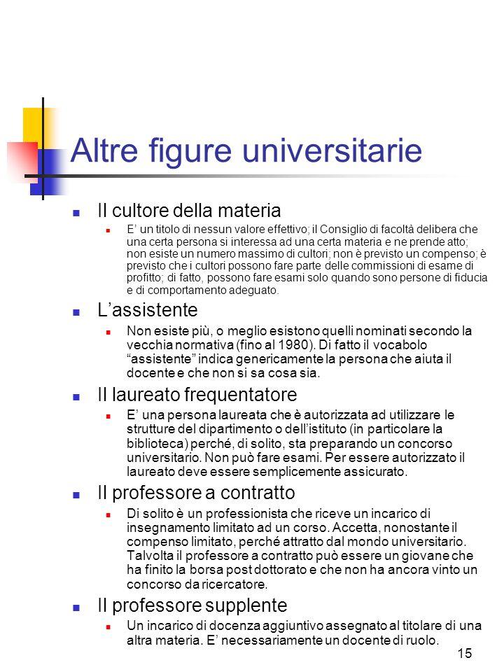 15 Altre figure universitarie Il cultore della materia E un titolo di nessun valore effettivo; il Consiglio di facoltà delibera che una certa persona
