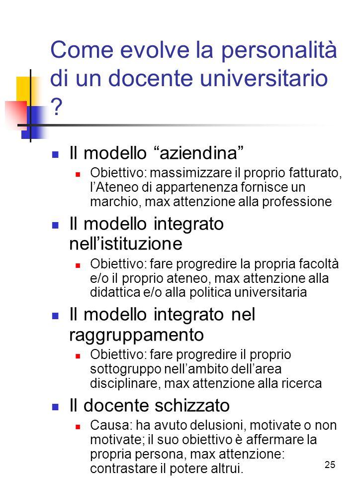 25 Come evolve la personalità di un docente universitario ? Il modello aziendina Obiettivo: massimizzare il proprio fatturato, lAteneo di appartenenza