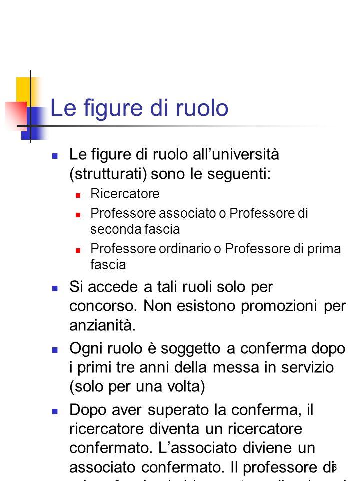 6 Le figure di ruolo Le figure di ruolo alluniversità (strutturati) sono le seguenti: Ricercatore Professore associato o Professore di seconda fascia