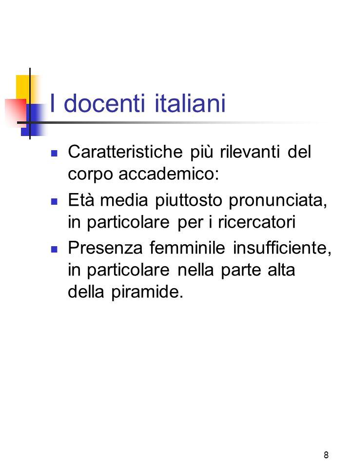 8 I docenti italiani Caratteristiche più rilevanti del corpo accademico: Età media piuttosto pronunciata, in particolare per i ricercatori Presenza fe