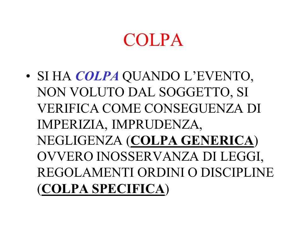 COLPA SI HA COLPA QUANDO LEVENTO, NON VOLUTO DAL SOGGETTO, SI VERIFICA COME CONSEGUENZA DI IMPERIZIA, IMPRUDENZA, NEGLIGENZA (COLPA GENERICA) OVVERO INOSSERVANZA DI LEGGI, REGOLAMENTI ORDINI O DISCIPLINE (COLPA SPECIFICA)