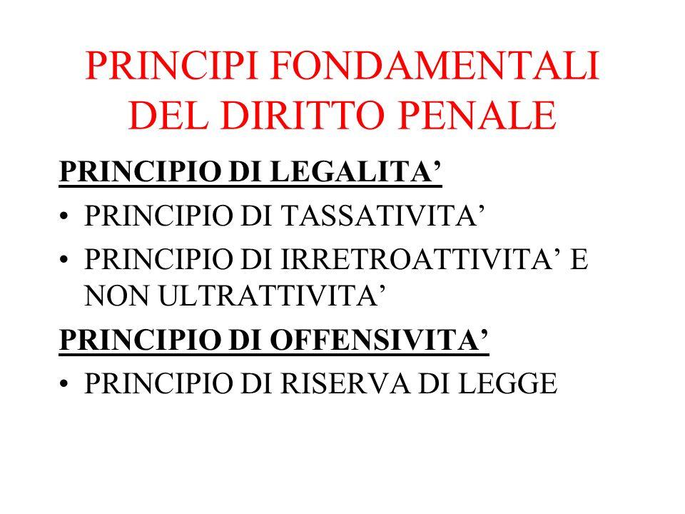 PRINCIPI FONDAMENTALI DEL DIRITTO PENALE PRINCIPIO DI LEGALITA PRINCIPIO DI TASSATIVITA PRINCIPIO DI IRRETROATTIVITA E NON ULTRATTIVITA PRINCIPIO DI OFFENSIVITA PRINCIPIO DI RISERVA DI LEGGE