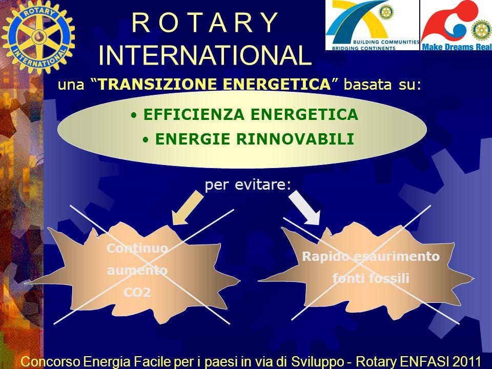 R O T A R Y INTERNATIONAL Concorso Energia Facile per i paesi in via di Sviluppo - Rotary ENFASI 2011 una TRANSIZIONE ENERGETICA basata su: per evitare: EFFICIENZA ENERGETICA ENERGIE RINNOVABILI Continuo aumento CO2 Rapido esaurimento fonti fossili