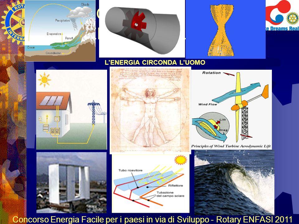 R O T A R Y INTERNATIONAL Concorso Energia Facile per i paesi in via di Sviluppo - Rotary ENFASI 2011 LENERGIA CIRCONDA LUOMO