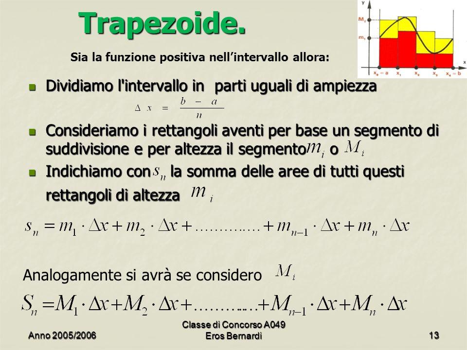 Trapezoide. Dividiamo l'intervallo in parti uguali di ampiezza Dividiamo l'intervallo in parti uguali di ampiezza Consideriamo i rettangoli aventi per
