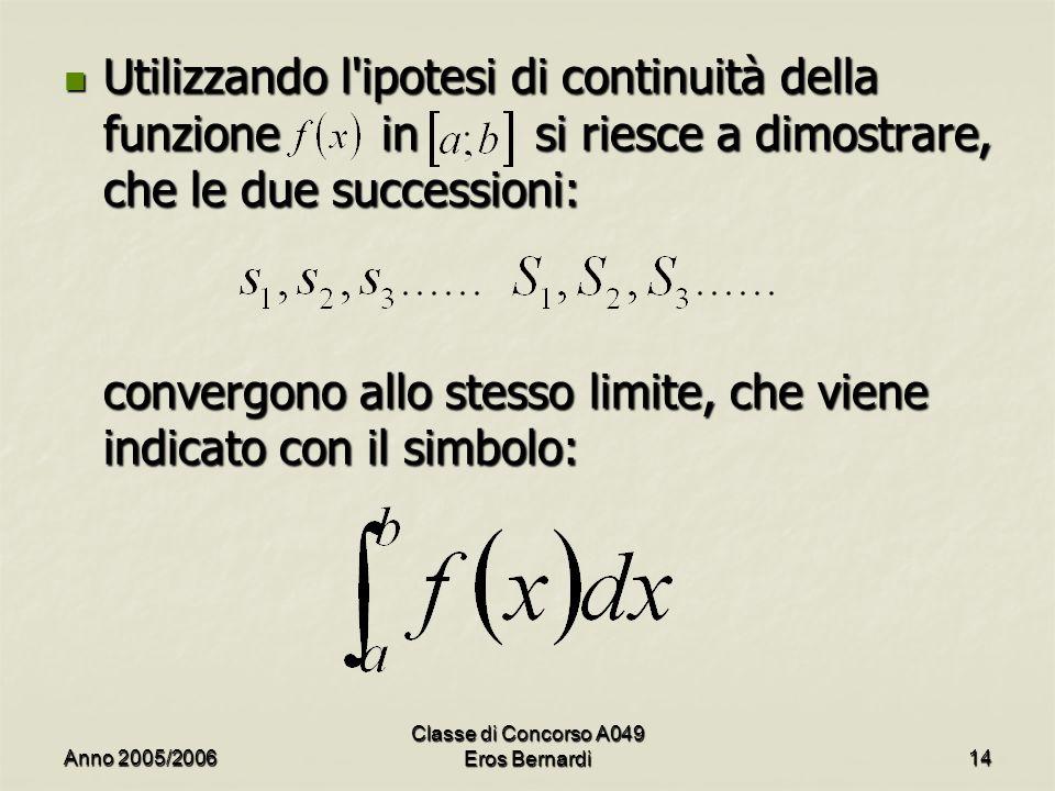 Utilizzando l'ipotesi di continuità della funzione in si riesce a dimostrare, che le due successioni: Utilizzando l'ipotesi di continuità della funzio