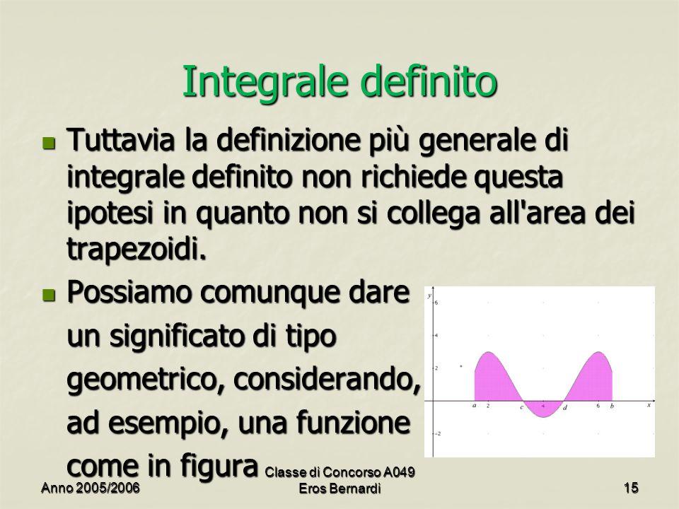 Integrale definito Tuttavia la definizione più generale di integrale definito non richiede questa ipotesi in quanto non si collega all area dei trapezoidi.
