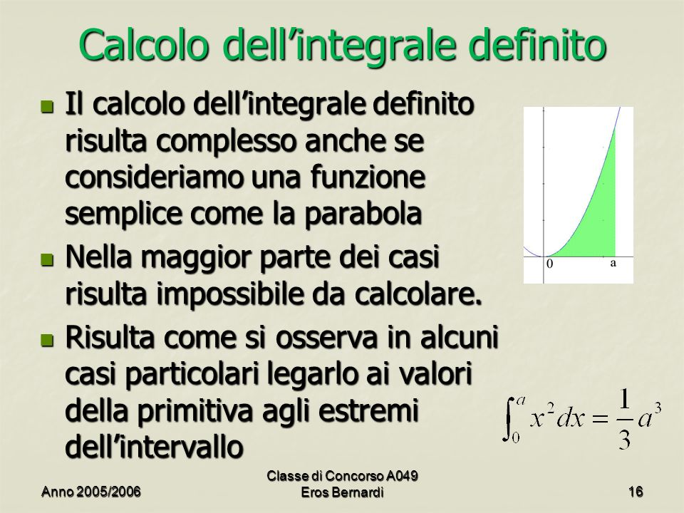 Calcolo dellintegrale definito Il calcolo dellintegrale definito risulta complesso anche se consideriamo una funzione semplice come la parabola Il calcolo dellintegrale definito risulta complesso anche se consideriamo una funzione semplice come la parabola Nella maggior parte dei casi risulta impossibile da calcolare.