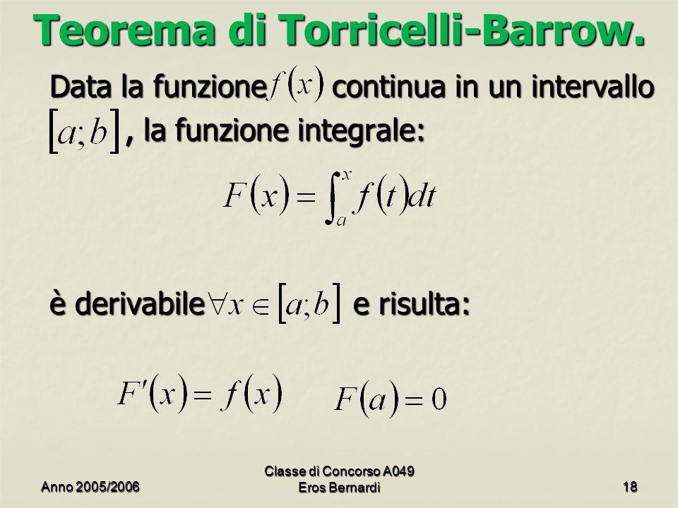 Teorema di Torricelli-Barrow. Data la funzione continua in un intervallo, la funzione integrale:, la funzione integrale: è derivabile e risulta: Anno
