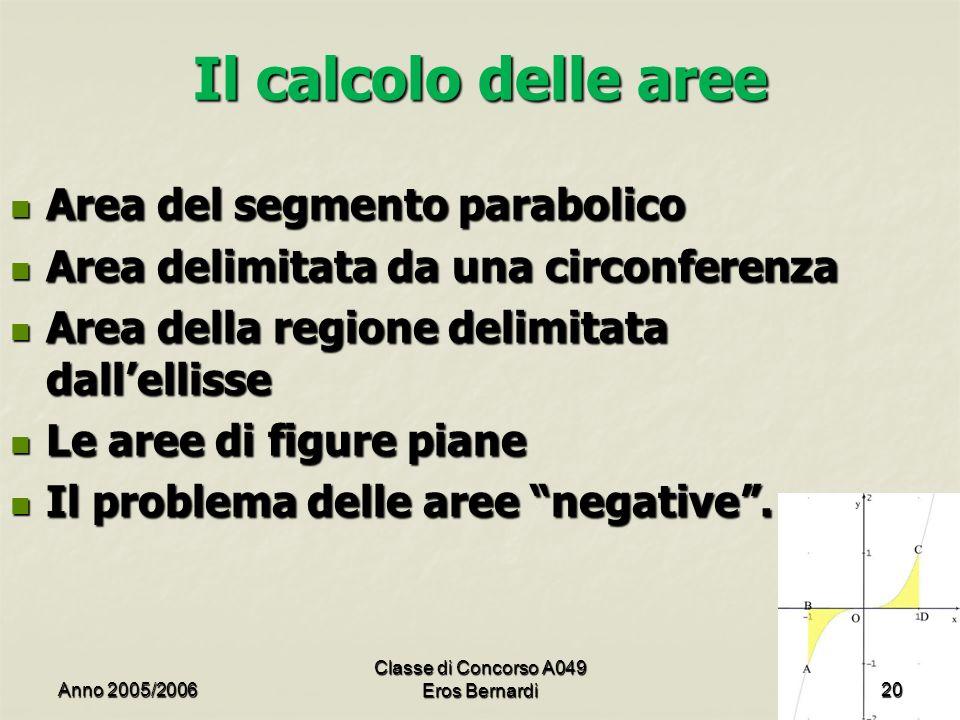 Il calcolo delle aree Area del segmento parabolico Area del segmento parabolico Area delimitata da una circonferenza Area delimitata da una circonferenza Area della regione delimitata dallellisse Area della regione delimitata dallellisse Le aree di figure piane Le aree di figure piane Il problema delle aree negative.