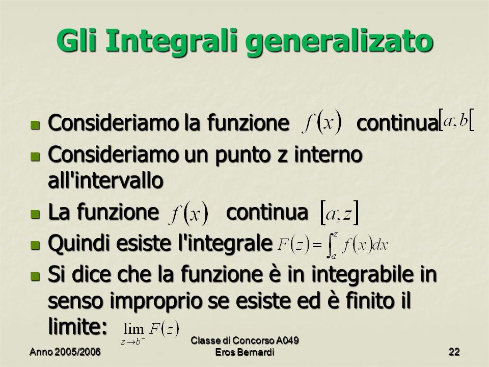 Gli Integrali generalizato Consideriamo la funzione continua Consideriamo la funzione continua Consideriamo un punto z interno all intervallo Consideriamo un punto z interno all intervallo La funzione continua La funzione continua Quindi esiste l integrale Quindi esiste l integrale Si dice che la funzione è in integrabile in senso improprio se esiste ed è finito il limite: Si dice che la funzione è in integrabile in senso improprio se esiste ed è finito il limite: Anno 2005/200622 Classe di Concorso A049 Eros Bernardi