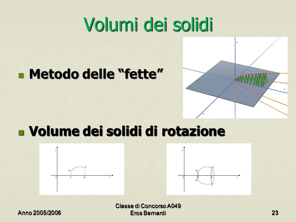 Volumi dei solidi Metodo delle fette Metodo delle fette Volume dei solidi di rotazione Volume dei solidi di rotazione Anno 2005/200623 Classe di Concorso A049 Eros Bernardi