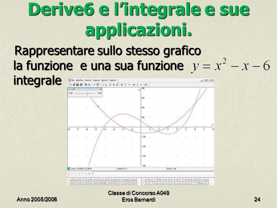 Derive6 e lintegrale e sue applicazioni. Rappresentare sullo stesso grafico la funzione e una sua funzione integrale Rappresentare sullo stesso grafic