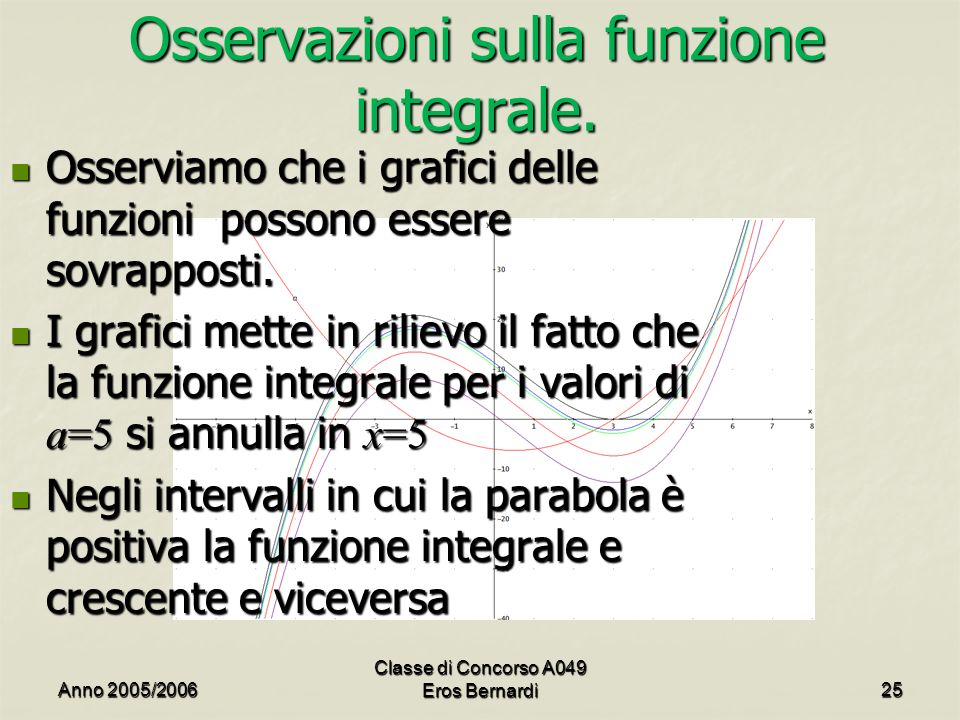 Osservazioni sulla funzione integrale. Anno 2005/2006 Classe di Concorso A049 Eros Bernardi25 Osserviamo che i grafici delle funzioni possono essere s