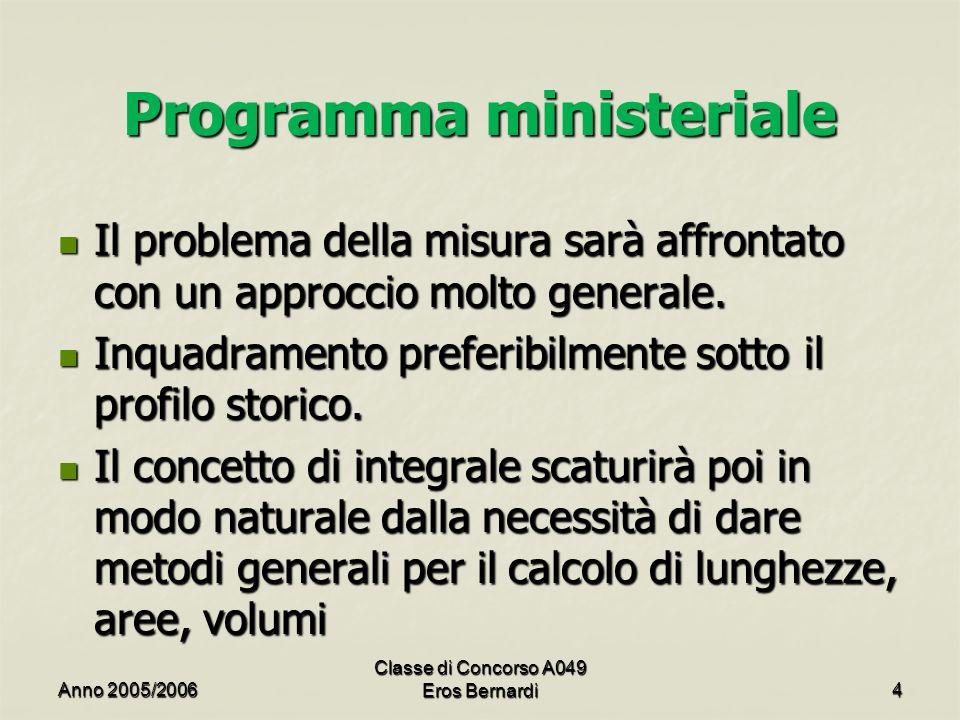 Programma ministeriale Il problema della misura sarà affrontato con un approccio molto generale.
