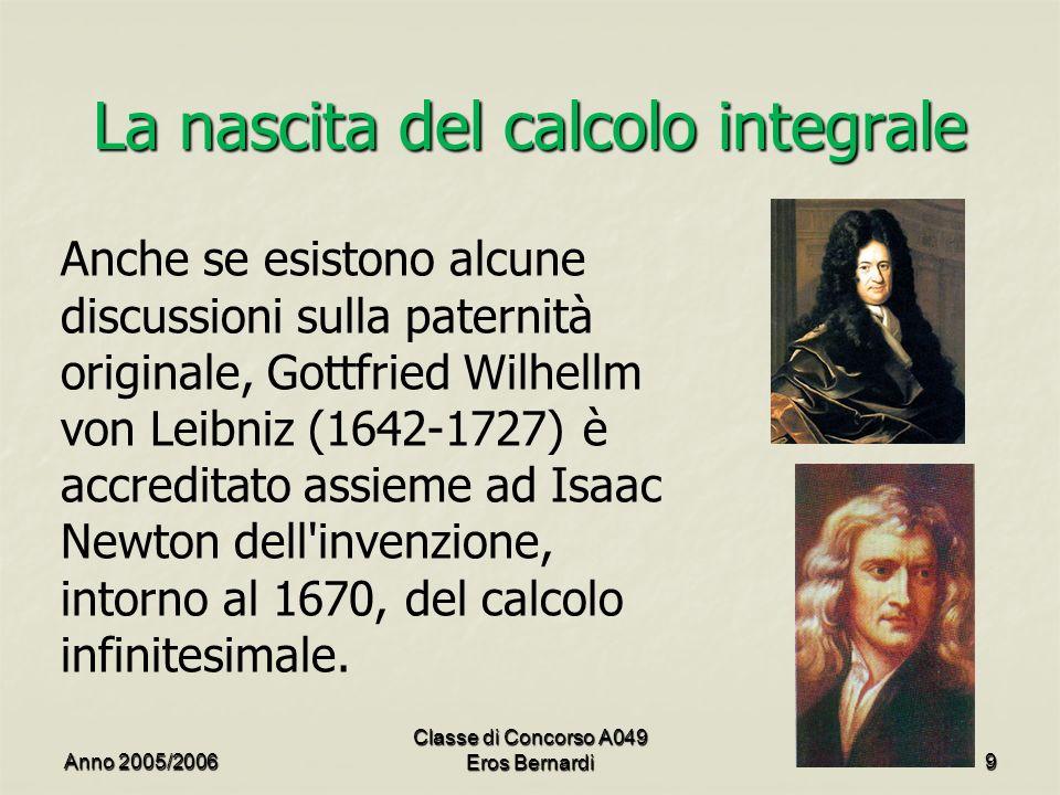 La nascita del calcolo integrale Anche se esistono alcune discussioni sulla paternità originale, Gottfried Wilhellm von Leibniz (1642-1727) è accreditato assieme ad Isaac Newton dell invenzione, intorno al 1670, del calcolo infinitesimale.