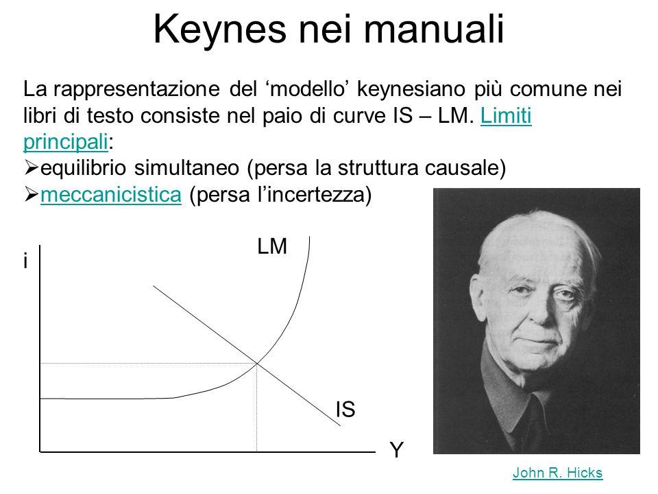 Keynes nei manuali La rappresentazione del modello keynesiano più comune nei libri di testo consiste nel paio di curve IS – LM. Limiti principali:Limi