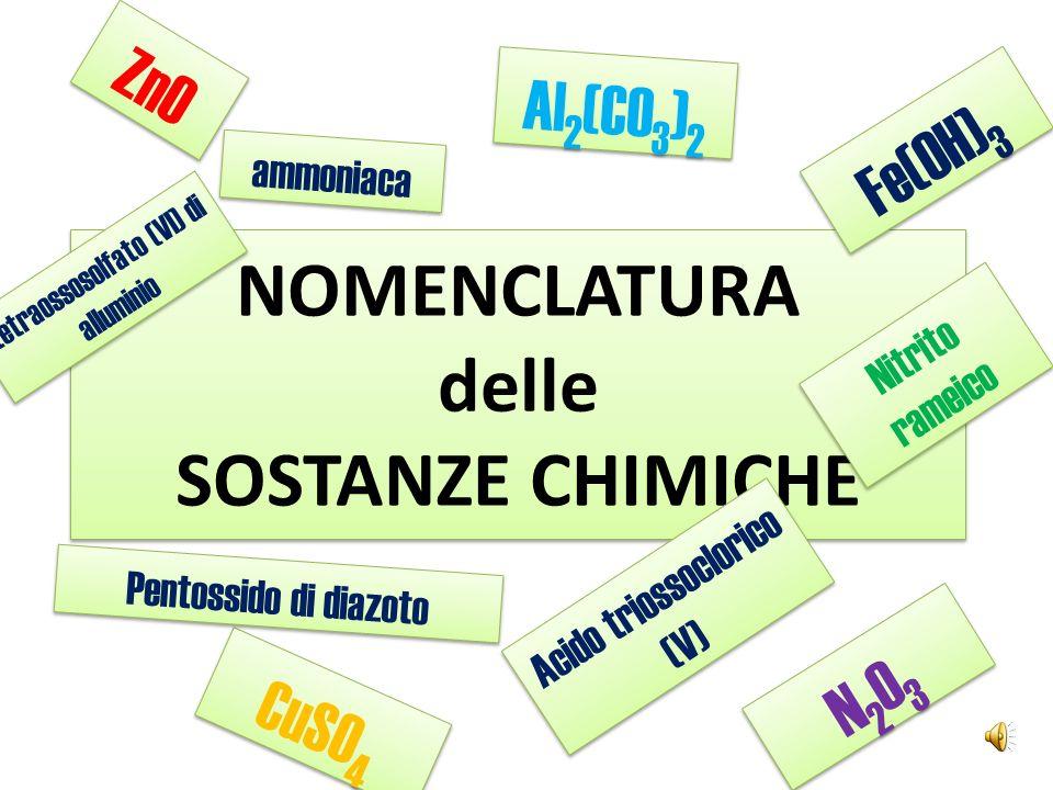 Principali categorie di sostanze Schema semplificato