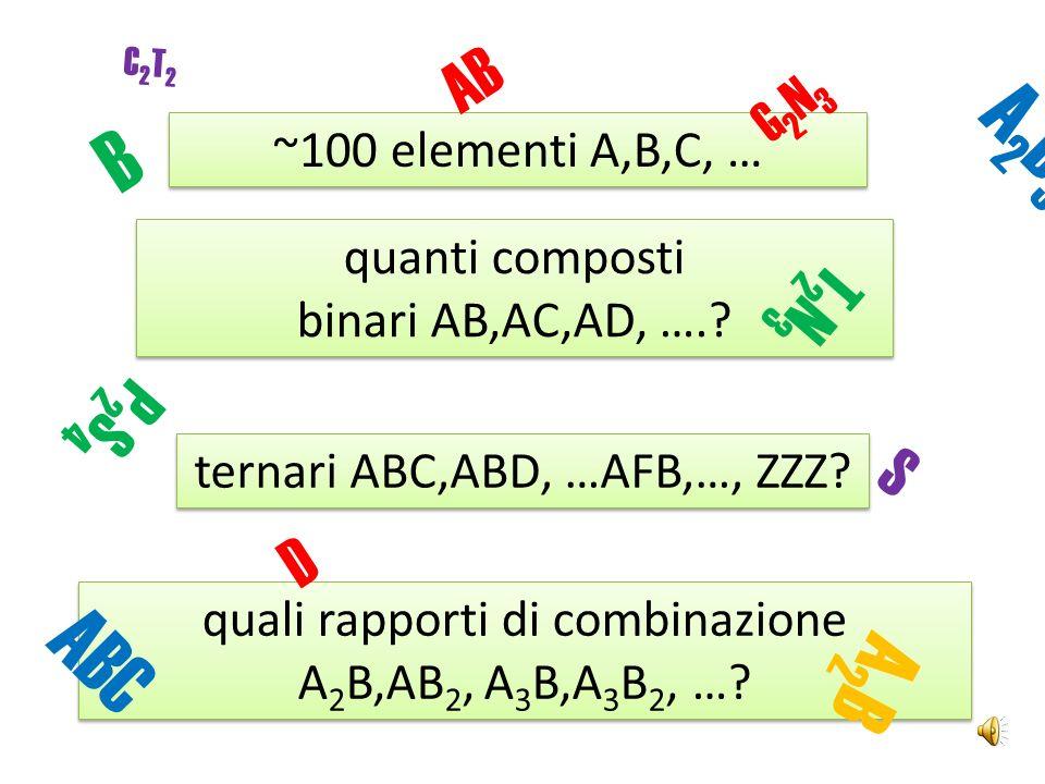 A2B3A2B3 ~100 elementi A,B,C, … quanti composti binari AB,AC,AD, …..