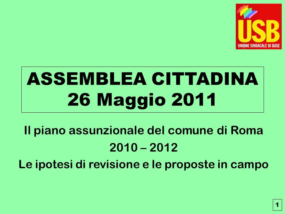 ASSEMBLEA CITTADINA 26 Maggio 2011 Il piano assunzionale del comune di Roma 2010 – 2012 Le ipotesi di revisione e le proposte in campo 1