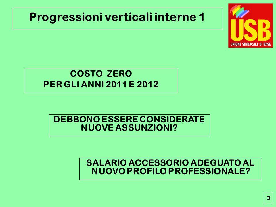 Progressioni verticali interne 1 COSTO ZERO PER GLI ANNI 2011 E 2012 DEBBONO ESSERE CONSIDERATE NUOVE ASSUNZIONI.