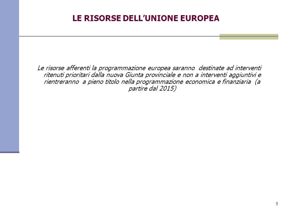 5 LE RISORSE DELLUNIONE EUROPEA Le risorse afferenti la programmazione europea saranno destinate ad interventi ritenuti prioritari dalla nuova Giunta provinciale e non a interventi aggiuntivi e rientreranno a pieno titolo nella programmazione economica e finanziaria (a partire dal 2015)