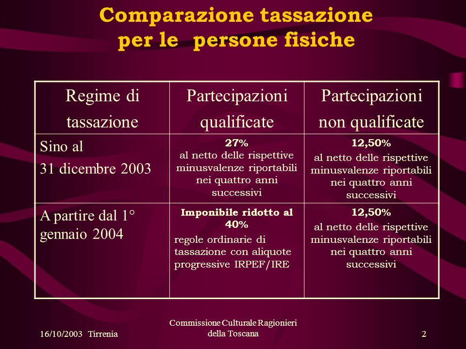 16/10/2003 Tirrenia Commissione Culturale Ragionieri della Toscana13 caso B D S.p.a.