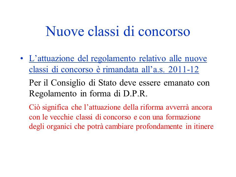 Nuove classi di concorso Lattuazione del regolamento relativo alle nuove classi di concorso è rimandata alla.s.