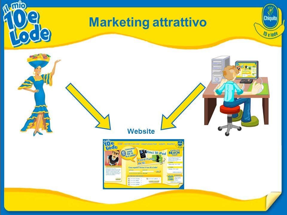 Marketing attrattivo Website