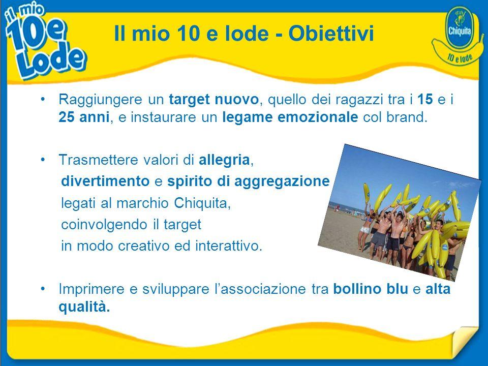 Il mio 10 e lode - Obiettivi Raggiungere un target nuovo, quello dei ragazzi tra i 15 e i 25 anni, e instaurare un legame emozionale col brand. Trasme