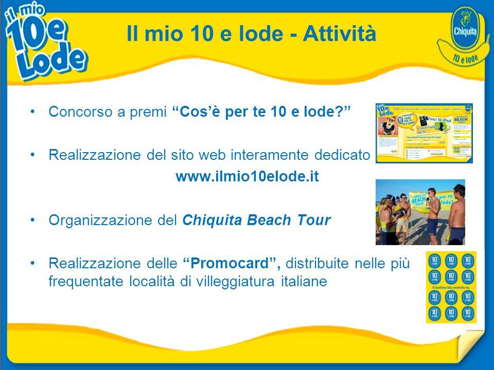 Il mio 10 e lode - Attività Concorso a premi Cosè per te 10 e lode? Realizzazione del sito web interamente dedicato www.ilmio10elode.it Organizzazione