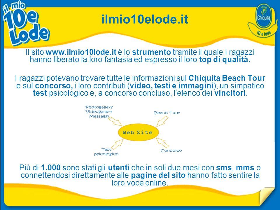 ilmio10elode.it Il sito www.ilmio10lode.it è lo strumento tramite il quale i ragazzi hanno liberato la loro fantasia ed espresso il loro top di qualità.