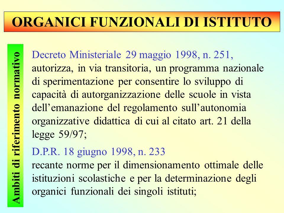 ORGANICI FUNZIONALI DI ISTITUTO Ambiti di riferimento normativo Decreto Ministeriale 29 maggio 1998, n.