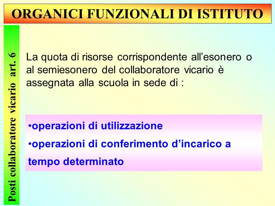 ORGANICI FUNZIONALI DI ISTITUTO Posti collaboratore vicario art.