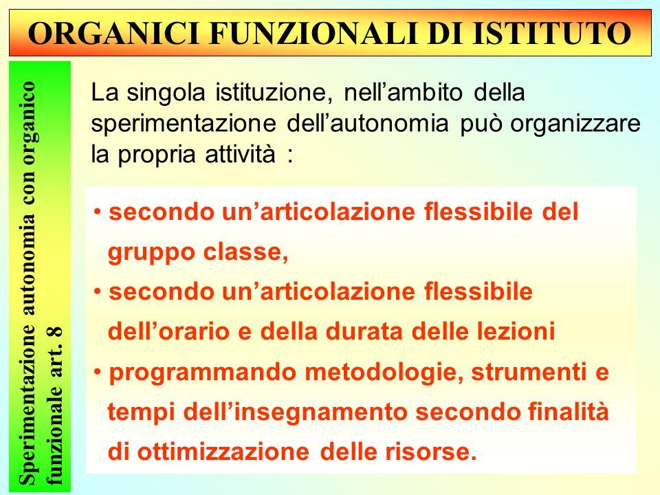 ORGANICI FUNZIONALI DI ISTITUTO Sperimentazione autonomia con organico funzionale art.