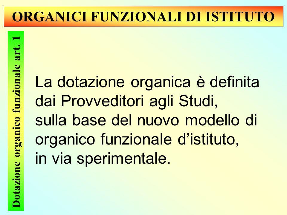 ORGANICI FUNZIONALI DI ISTITUTO Dotazione organico funzionale art.
