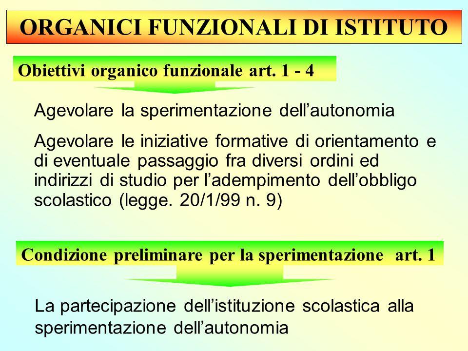 ORGANICI FUNZIONALI DI ISTITUTO Obiettivi organico funzionale art.