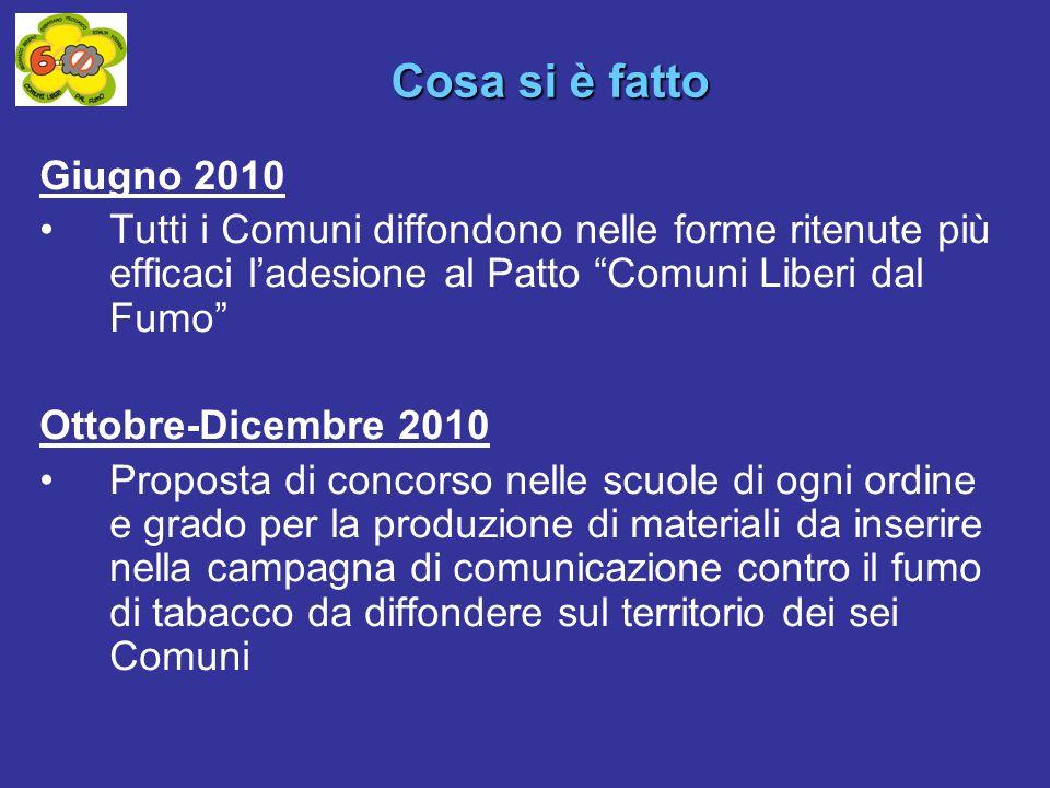 Giugno 2010 Tutti i Comuni diffondono nelle forme ritenute più efficaci ladesione al Patto Comuni Liberi dal Fumo Ottobre-Dicembre 2010 Proposta di co