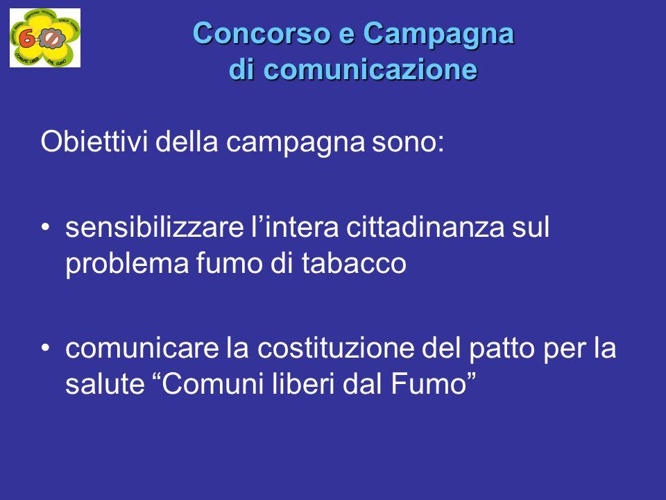 Obiettivi della campagna sono: sensibilizzare lintera cittadinanza sul problema fumo di tabacco comunicare la costituzione del patto per la salute Comuni liberi dal Fumo Concorso e Campagna di comunicazione