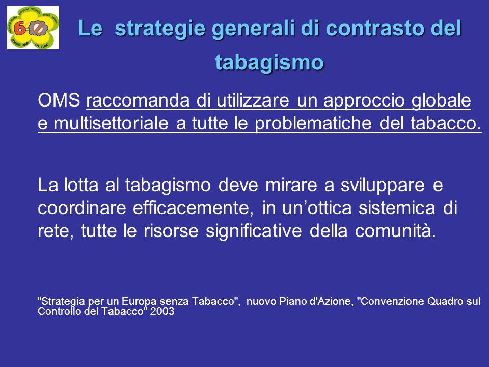 Le strategie generali di contrasto del tabagismo OMS raccomanda di utilizzare un approccio globale e multisettoriale a tutte le problematiche del tabacco.