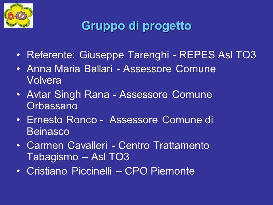 Gruppo di progetto Referente: Giuseppe Tarenghi - REPES Asl TO3 Anna Maria Ballari - Assessore Comune Volvera Avtar Singh Rana - Assessore Comune Orba