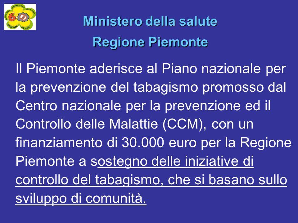 Il Piemonte aderisce al Piano nazionale per la prevenzione del tabagismo promosso dal Centro nazionale per la prevenzione ed il Controllo delle Malattie (CCM), con un finanziamento di 30.000 euro per la Regione Piemonte a sostegno delle iniziative di controllo del tabagismo, che si basano sullo sviluppo di comunità.