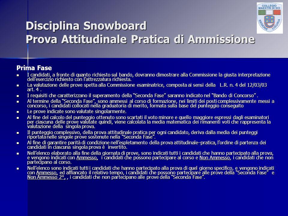 Disciplina Snowboard Prova Attitudinale Pratica di Ammissione Prima Fase I candidati, a fronte di quanto richiesto sul bando, dovranno dimostrare alla Commissione la giusta interpretazione dellesercizio richiesto con lattrezzatura richiesta.